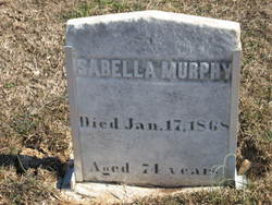 Isabella Murphy