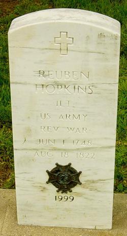 Reuben Hopkins