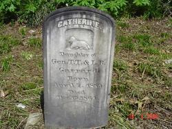 Catherine Garrard