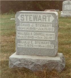 David James Stewart