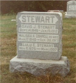 Malissa Ann <I>Correll</I> Stewart