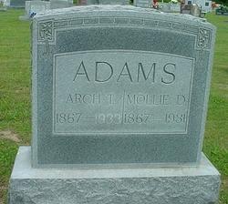 Mollie D. Adams