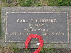 Carl Theodore Lindberg