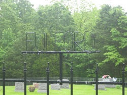 Fulford Cemetery