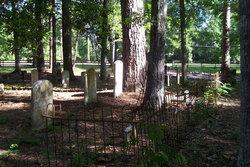 Budington Cemetery