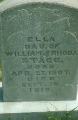 Ella Stagg