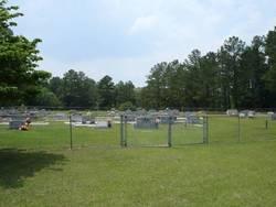Redds Branch Baptist Church Cemetery