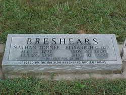 Elisabeth Catherine <I>Keele</I> Breshears