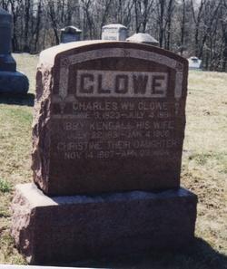 Charles William Clowe