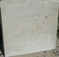 Willis Lynwood Jones