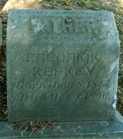 Frederick Kepkey