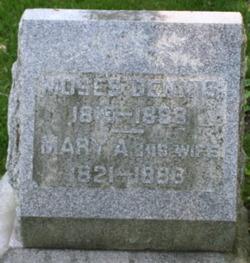 William Moses Dennis