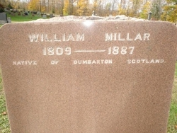 William Millar