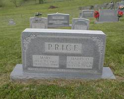Harry O. Price