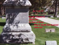 Hewitt Henry Neville