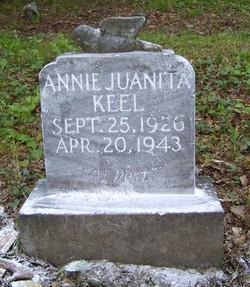 Annie Juanita Keel