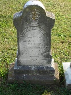 Lounora J. E. Peirce