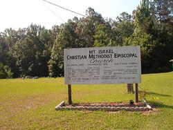 Mount Israel Cemetery