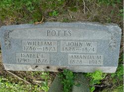 William H. Potts, Sr