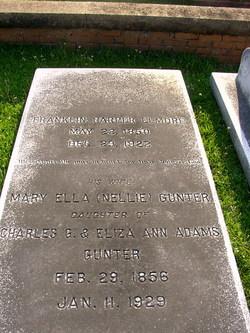 Mary Ella <I>Gunter</I> Elmore