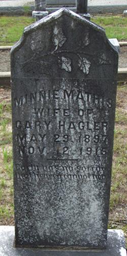 Minnie <I>Mathis</I> Hagler