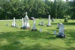 Luke Cemetery