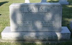 Loura M. <I>Cassidy</I> Gates