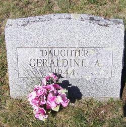 Geraldine A. Dalaba