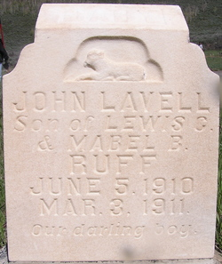 John Lavell Ruff