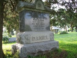 Anna Daniel
