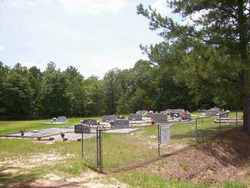 Anderson Baptist Church Cemetery