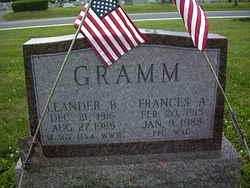 Frances A. Gramm