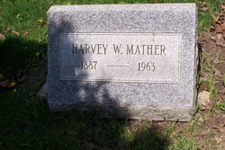 Harvey Wilson Mather