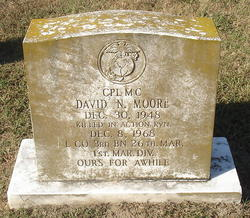 David N. Moore