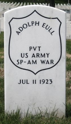 Adolph Eull