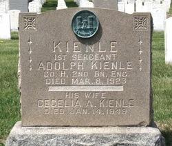 Cecilia Kienle