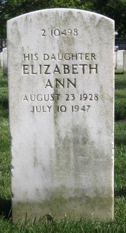 Elizabeth Ann Tuttle