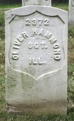 Oliver Hammond
