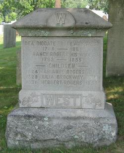 Julia Brockway West