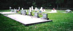 Macedonia Landmark Missionary Baptist Cemetery