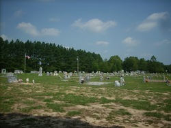 Saint Matthews Lutheran Church Cemetery