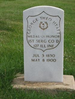 Rev George Theodore Hyatt