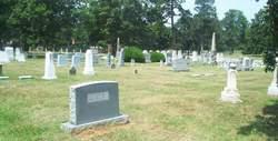 College Church Cemetery