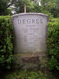 James Degree
