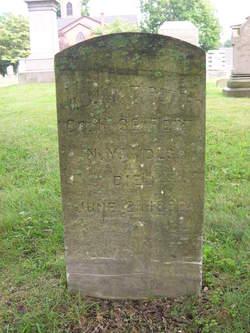 William T. Peters