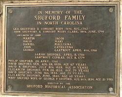 Shuford Family Cemetery