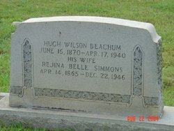 Hugh Wilson Beachum
