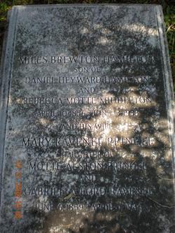 Miles Brewton Hamilton