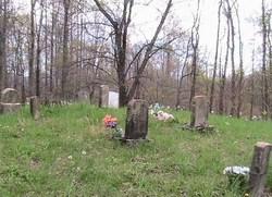 Powers Family Cemetery