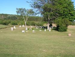 Grindstuen Cemetery